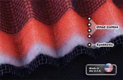 The combination of both materials has been named Super Synthetic